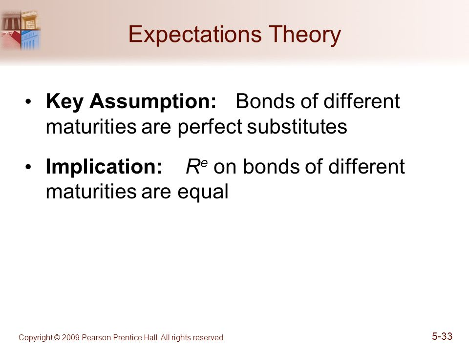 Copyright © 2009 Pearson Prentice Hall. All rights reserved. 5-33 Expectations Theory Key Assumption: Bonds of different maturities are perfect substi