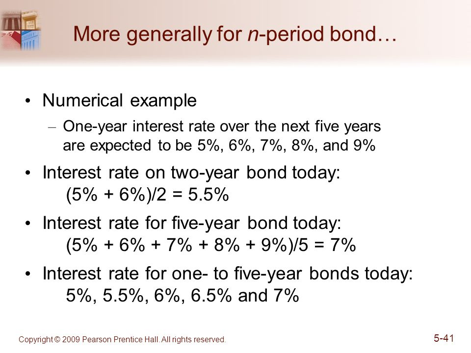 Copyright © 2009 Pearson Prentice Hall. All rights reserved. 5-41 More generally for n-period bond… Numerical example – One-year interest rate over th