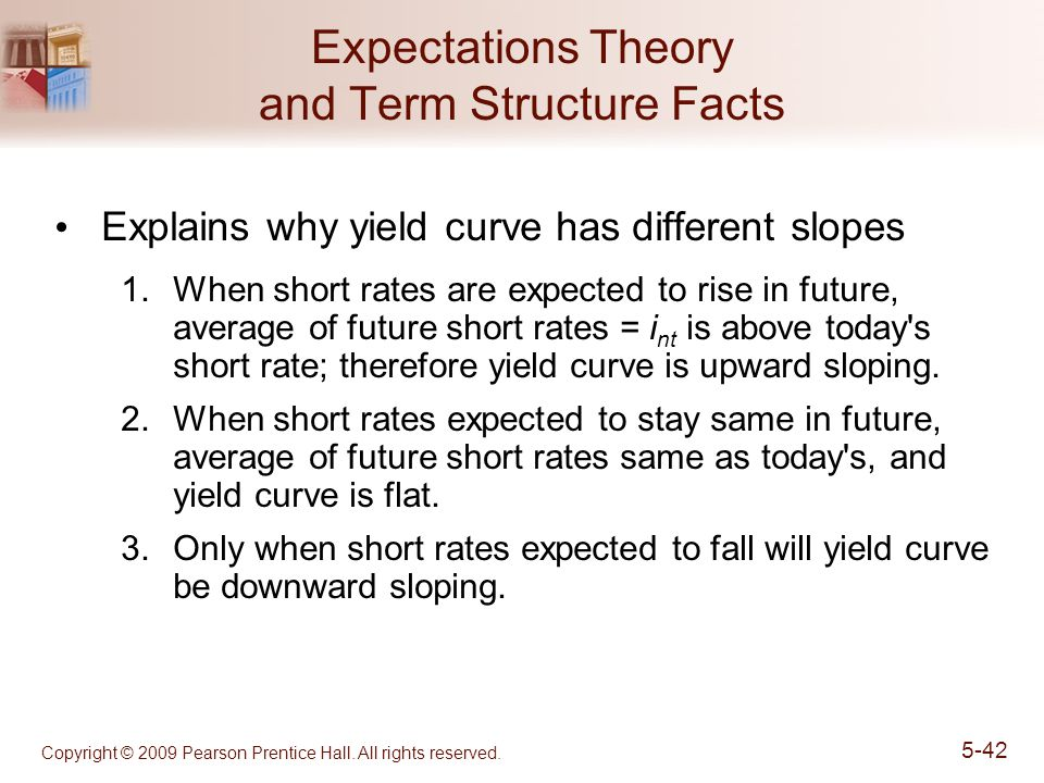 Copyright © 2009 Pearson Prentice Hall. All rights reserved. 5-42 Expectations Theory and Term Structure Facts Explains why yield curve has different