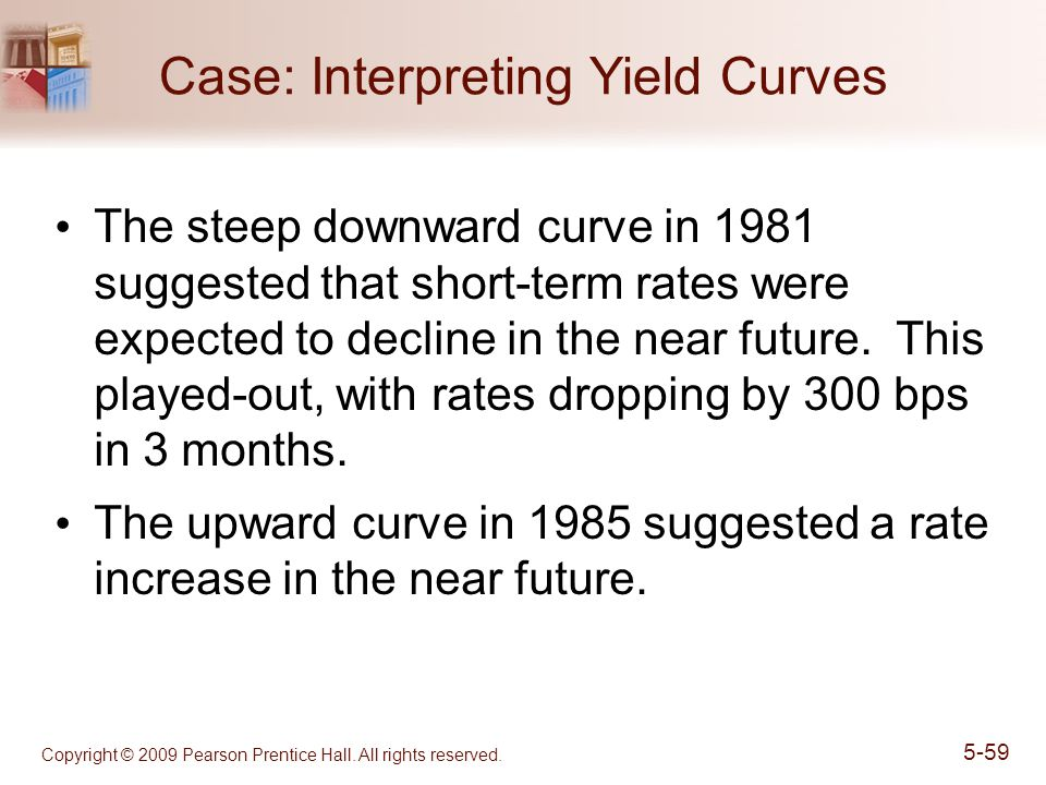 Copyright © 2009 Pearson Prentice Hall. All rights reserved. 5-59 Case: Interpreting Yield Curves The steep downward curve in 1981 suggested that shor