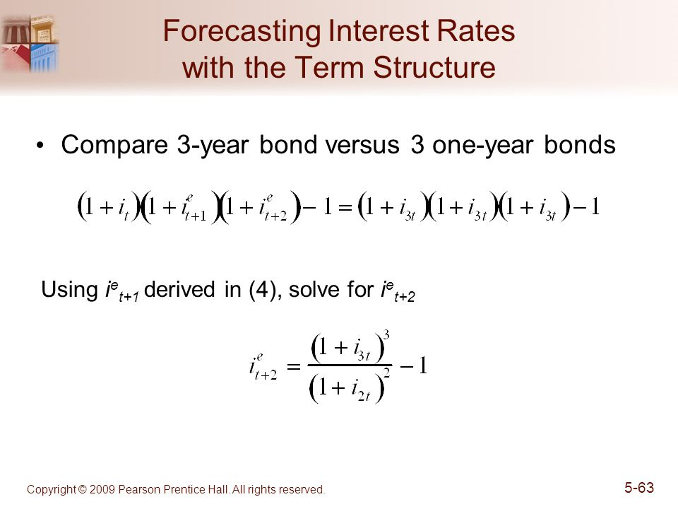 Copyright © 2009 Pearson Prentice Hall. All rights reserved. 5-63 Forecasting Interest Rates with the Term Structure Compare 3-year bond versus 3 one-