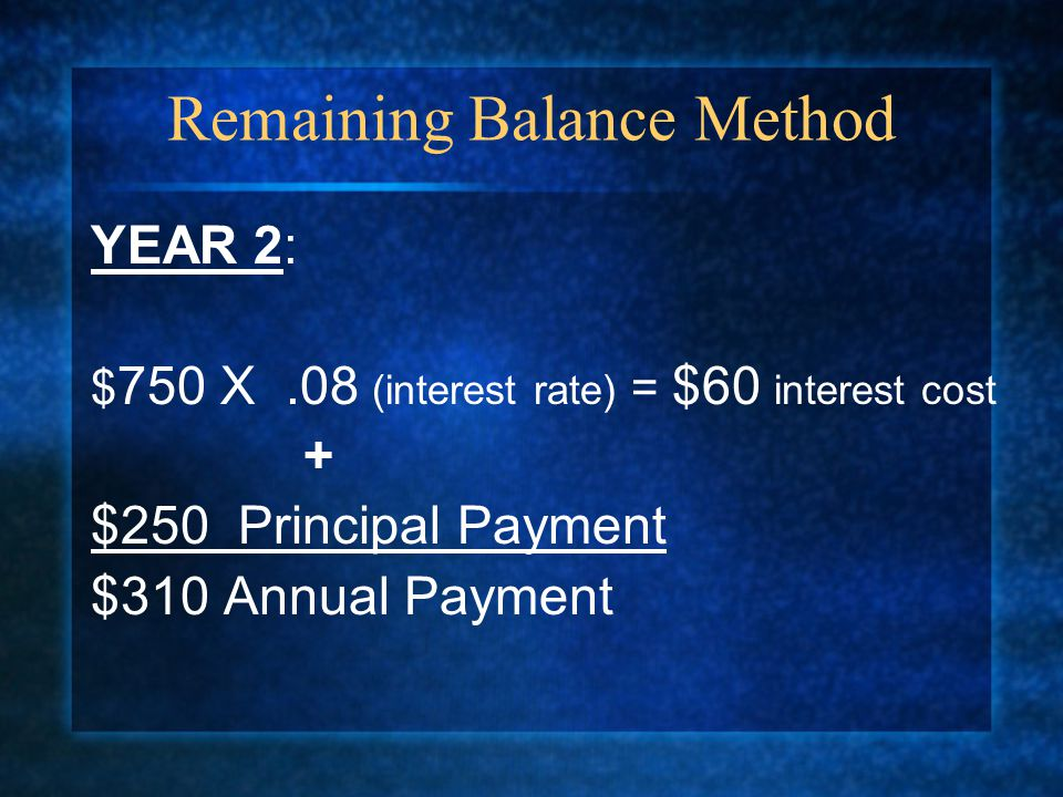 YEAR 2: $ 750 X.08 (interest rate) = $60 interest cost + $250 Principal Payment $310 Annual Payment
