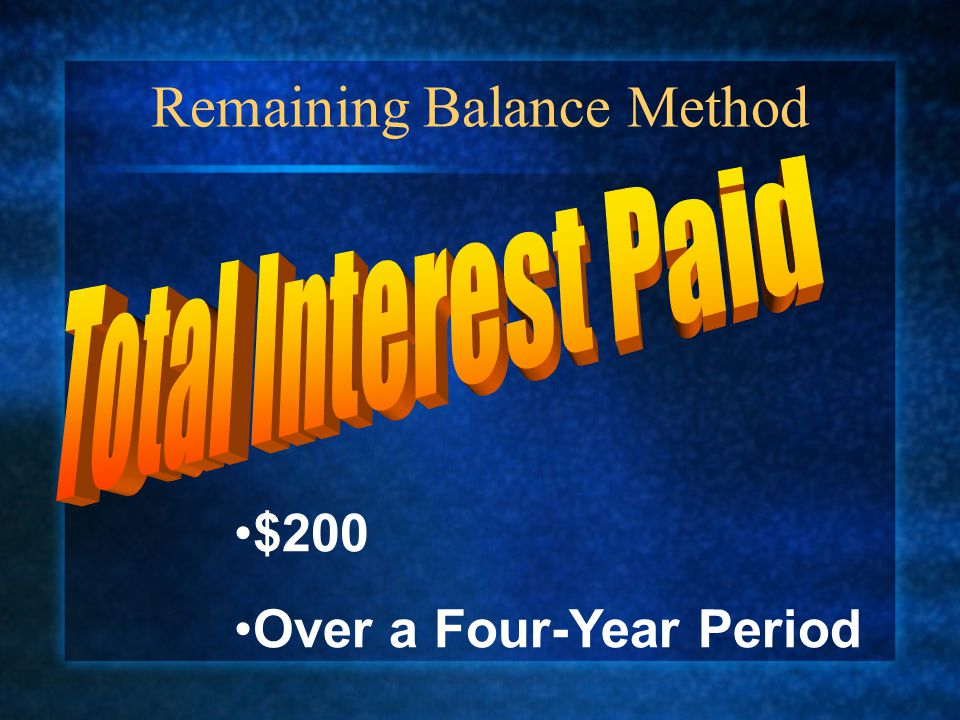 Remaining Balance Method $200 Over a Four-Year Period