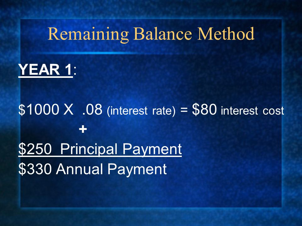 YEAR 1: $ 1000 X.08 (interest rate) = $80 interest cost + $250 Principal Payment $330 Annual Payment Remaining Balance Method
