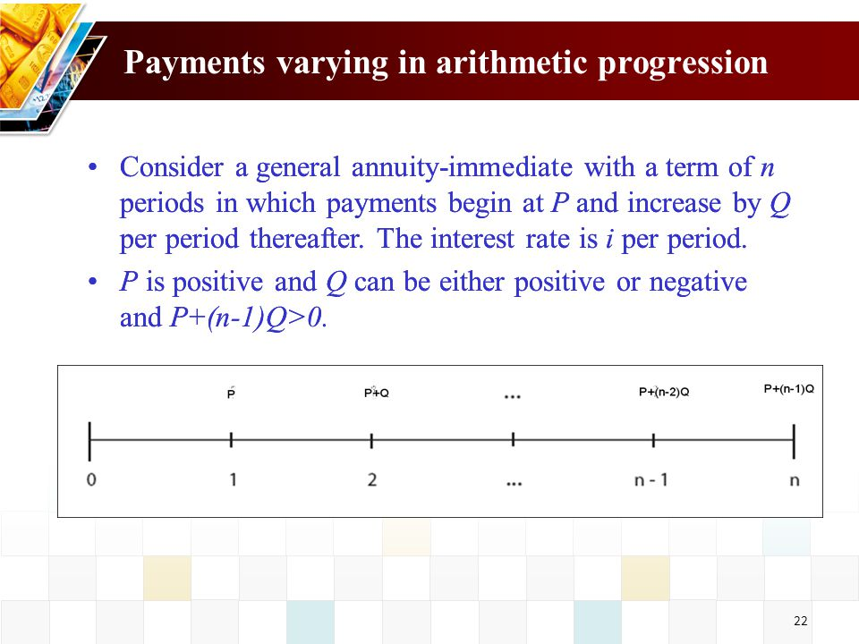 23 Payments varying in arithmetic progression Let A be the present value of the annuity Similarly,
