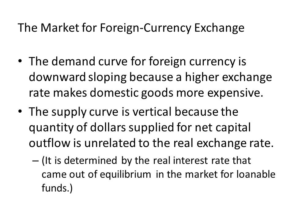 The Market for Foreign-Currency Exchange The demand curve for foreign currency is downward sloping because a higher exchange rate makes domestic goods more expensive.