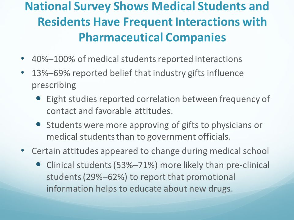 National Survey Shows Medical Students and Residents Have Frequent Interactions with Pharmaceutical Companies 40%–100% of medical students reported in