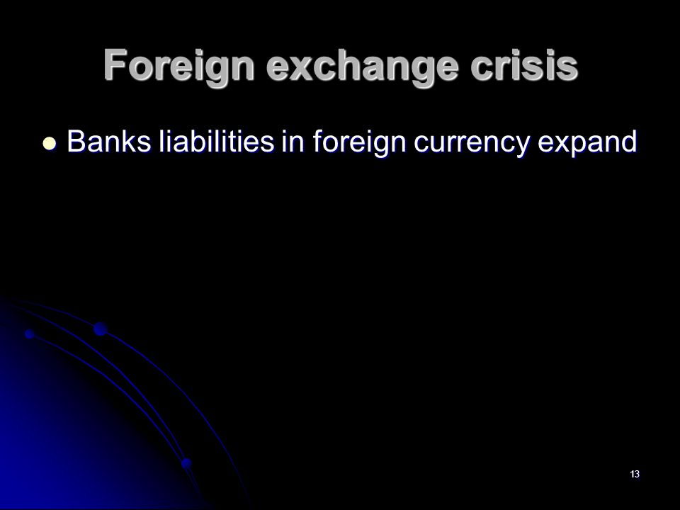 13 Foreign exchange crisis Banks liabilities in foreign currency expand Banks liabilities in foreign currency expand