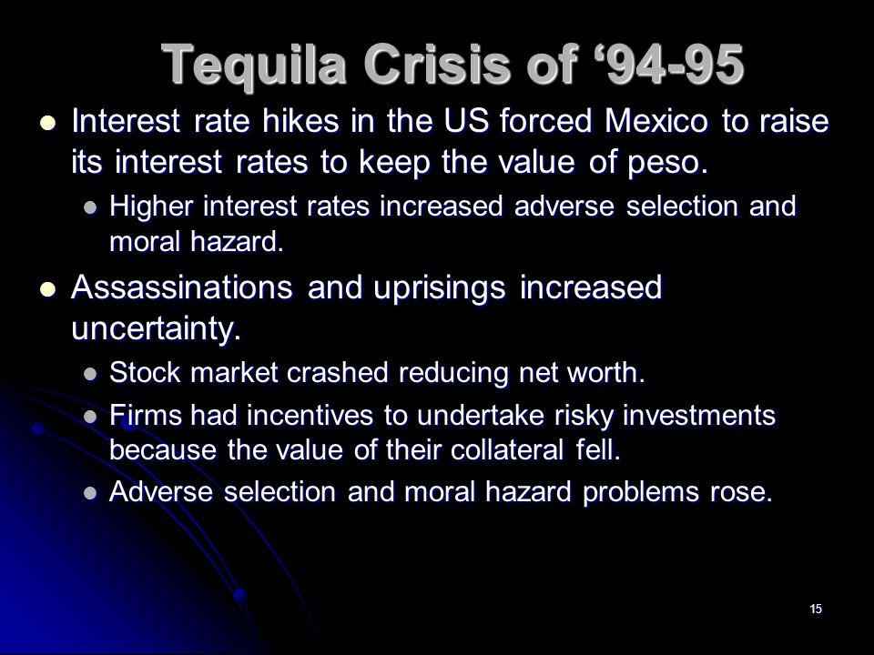 15 Tequila Crisis of '94-95 Interest rate hikes in the US forced Mexico to raise its interest rates to keep the value of peso.