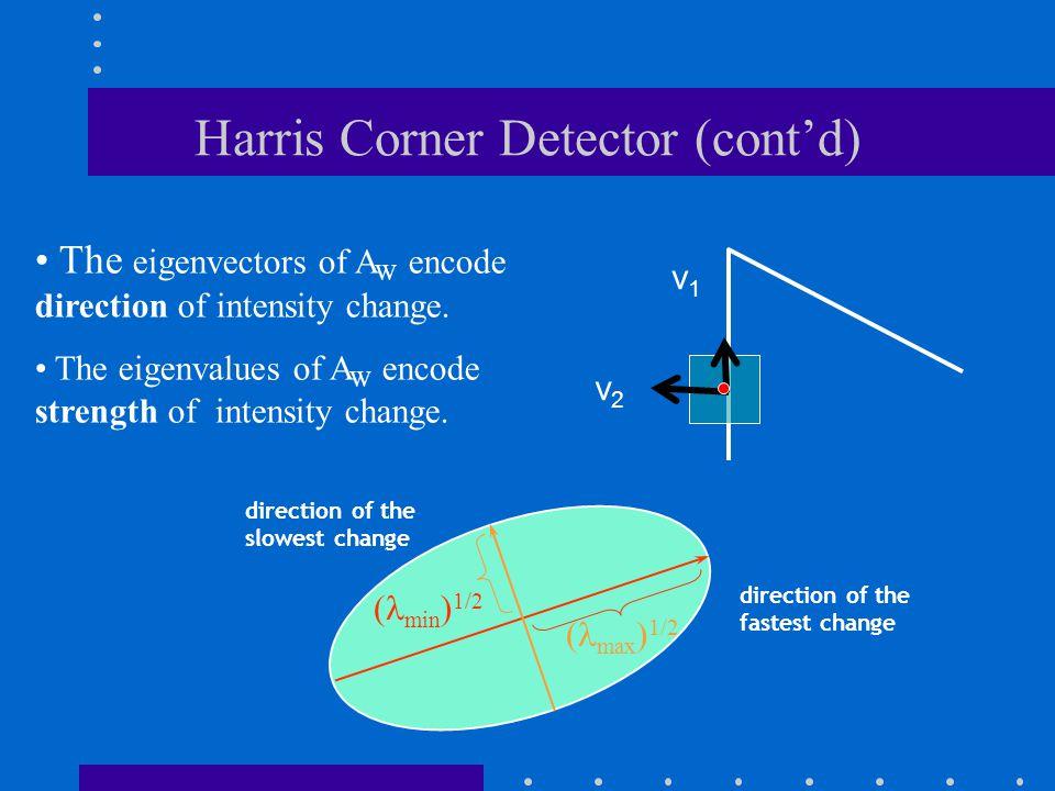 Harris Corner Detector (cont'd) The eigenvectors of A W encode direction of intensity change. The eigenvalues of A W encode strength of intensity chan