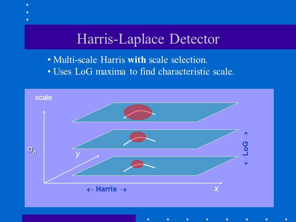 σnσnσnσn Harris-Laplace Detector scale x y  Harris   LoG  Multi-scale Harris with scale selection. Uses LoG maxima to find characteristic scale.
