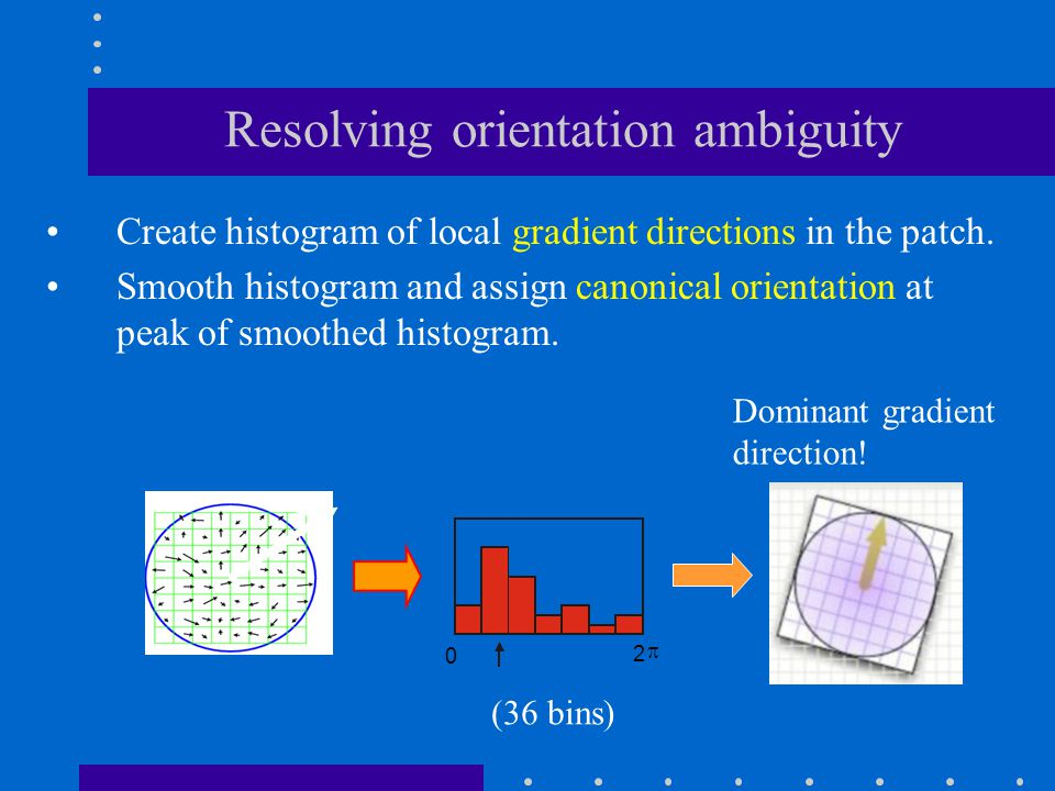 Resolving orientation ambiguity Create histogram of local gradient directions in the patch. Smooth histogram and assign canonical orientation at peak