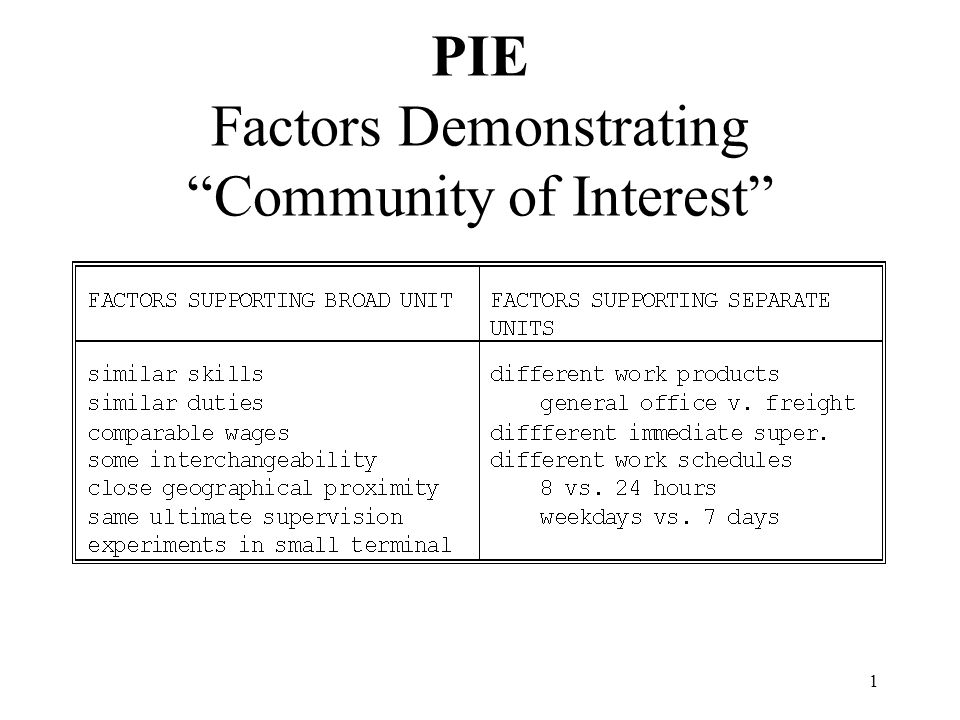 1 PIE Factors Demonstrating Community of Interest
