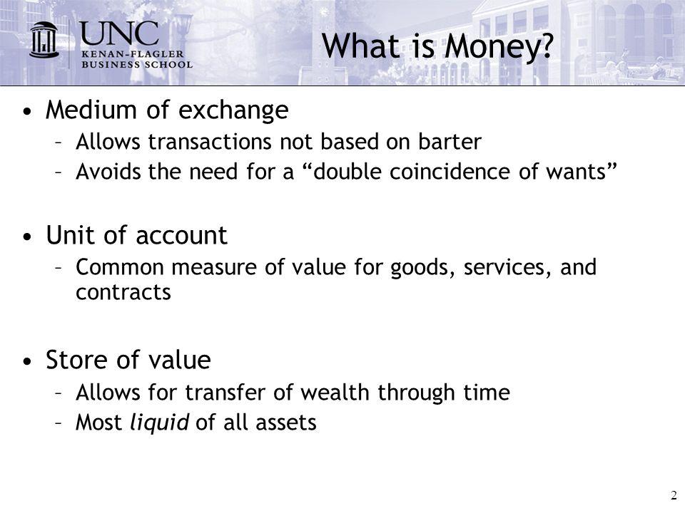 33 Aggregate Money Demand L(R,Y) Interest Rate (R) Aggregate Real Money (M/P) L(R,Y 1 ) Interest Rate (R) L(R,Y 2 ) Increase in Y Aggregate Real Money (M/P)