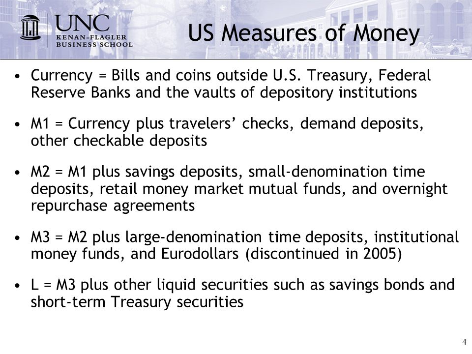 35 Increase in Money Supply Suppose the money supply increases from M 1 /P to M 2 /P Aggregate Real Money Demand L(R,Y) Interest Rate (R) Real Money Supply Increases R1R1 M 1 /P 2 1 R2R2 M 2 /P Aggregate Real Money (M/P)