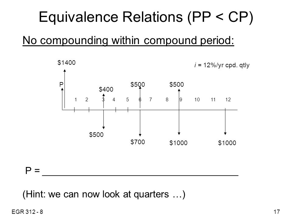 EGR 312 - 817 Equivalence Relations (PP < CP) No compounding within compound period: P = ____________________________________ (Hint: we can now look at quarters …) 1 2 3 4 5 6 7 8 9 10 11 12 $500 $700 P $400 $500 $1000 $500 $1400 i = 12%/yr cpd.