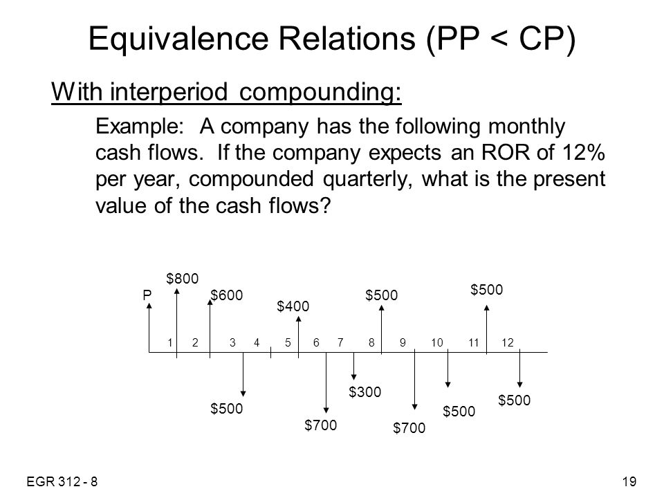 EGR 312 - 819 Equivalence Relations (PP < CP) With interperiod compounding: Example: A company has the following monthly cash flows.