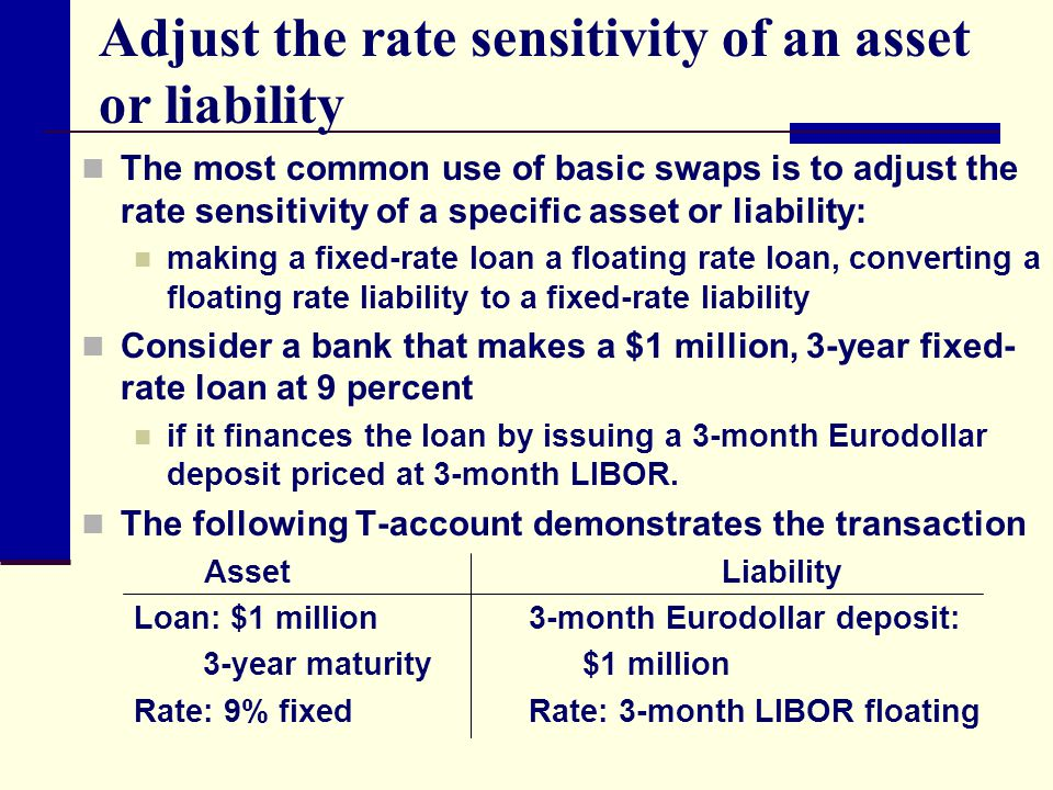 Adjust the rate sensitivity of an asset or liability The most common use of basic swaps is to adjust the rate sensitivity of a specific asset or liabi