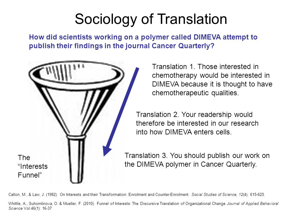 Translation 3. You should publish our work on the DIMEVA polymer in Cancer Quarterly. Translation 1. Those interested in chemotherapy would be interes