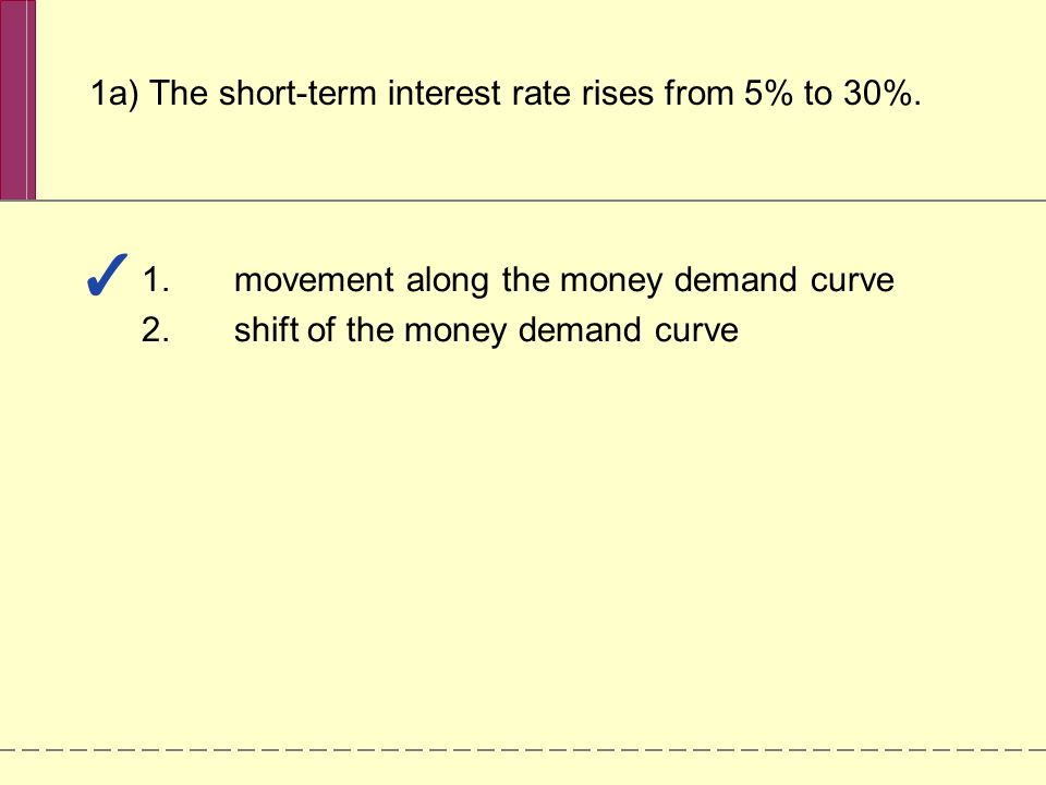1a) The short-term interest rate rises from 5% to 30%.
