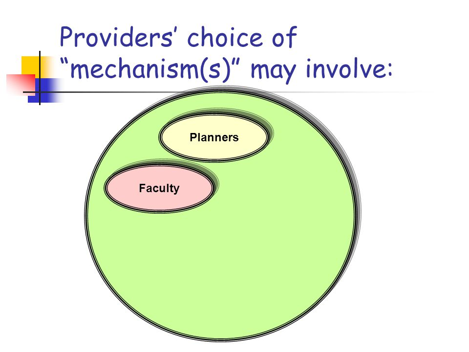 Providers' choice of mechanism(s) may involve: Faculty Planners