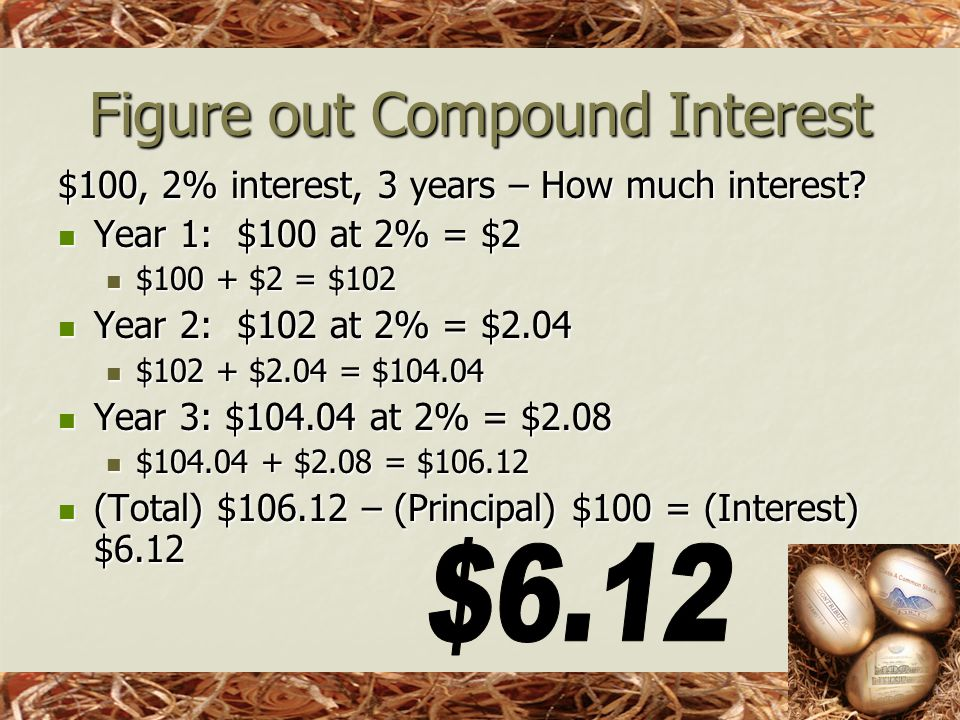 Figure out Compound Interest $100, 2% interest, 3 years – How much interest.