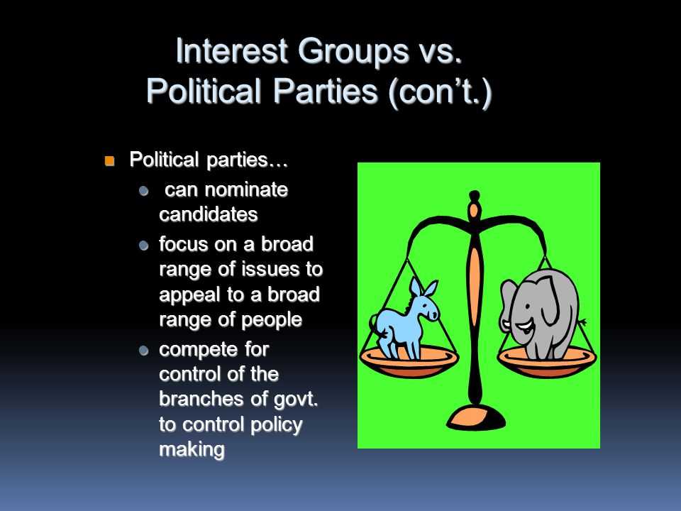 Interest Groups vs. Political Parties Interest groups… Interest groups… support candidates, but cannot nominate them support candidates, but cannot no