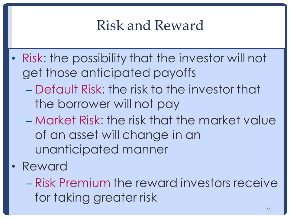 20 Risk and Reward Risk: the possibility that the investor will not get those anticipated payoffs – Default Risk: the risk to the investor that the borrower will not pay – Market Risk: the risk that the market value of an asset will change in an unanticipated manner Reward – Risk Premium the reward investors receive for taking greater risk 20
