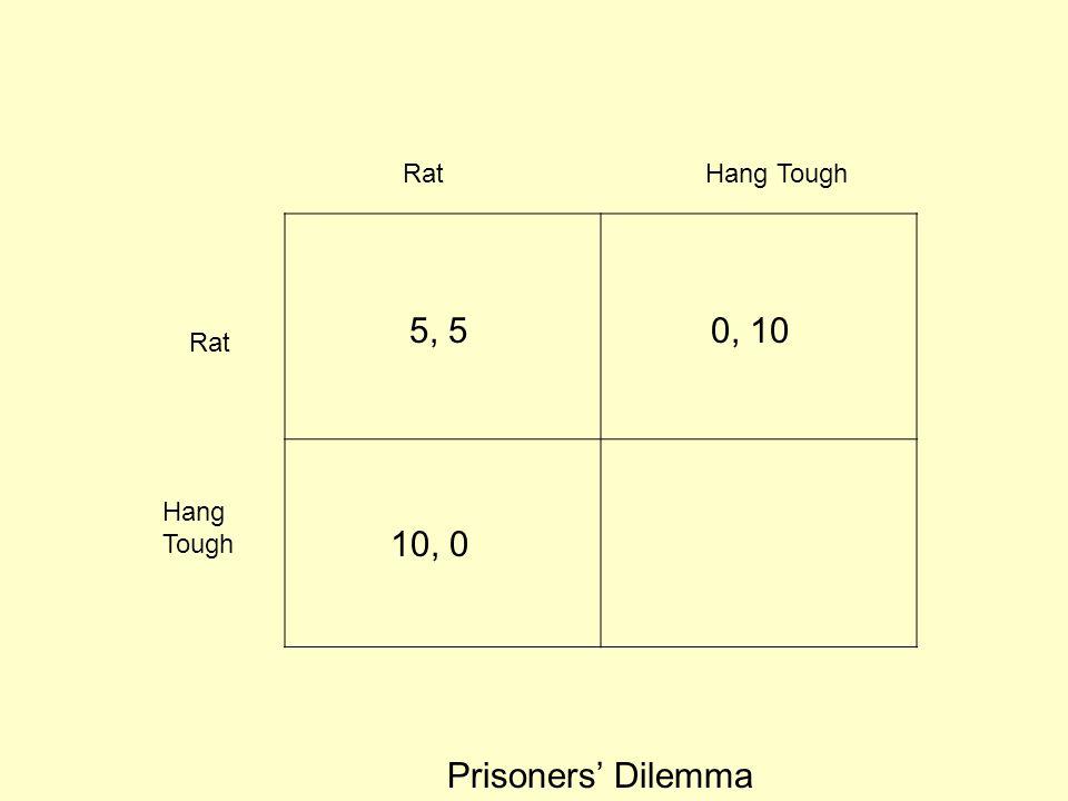 Rat Hang Tough Prisoners' Dilemma 10, 0 5, 50, 10