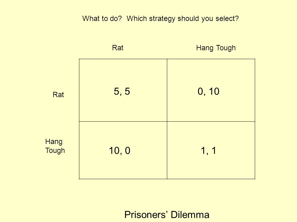 Rat Hang Tough Prisoners' Dilemma 10, 0 5, 50, 10 1, 1 What to do? Which strategy should you select?