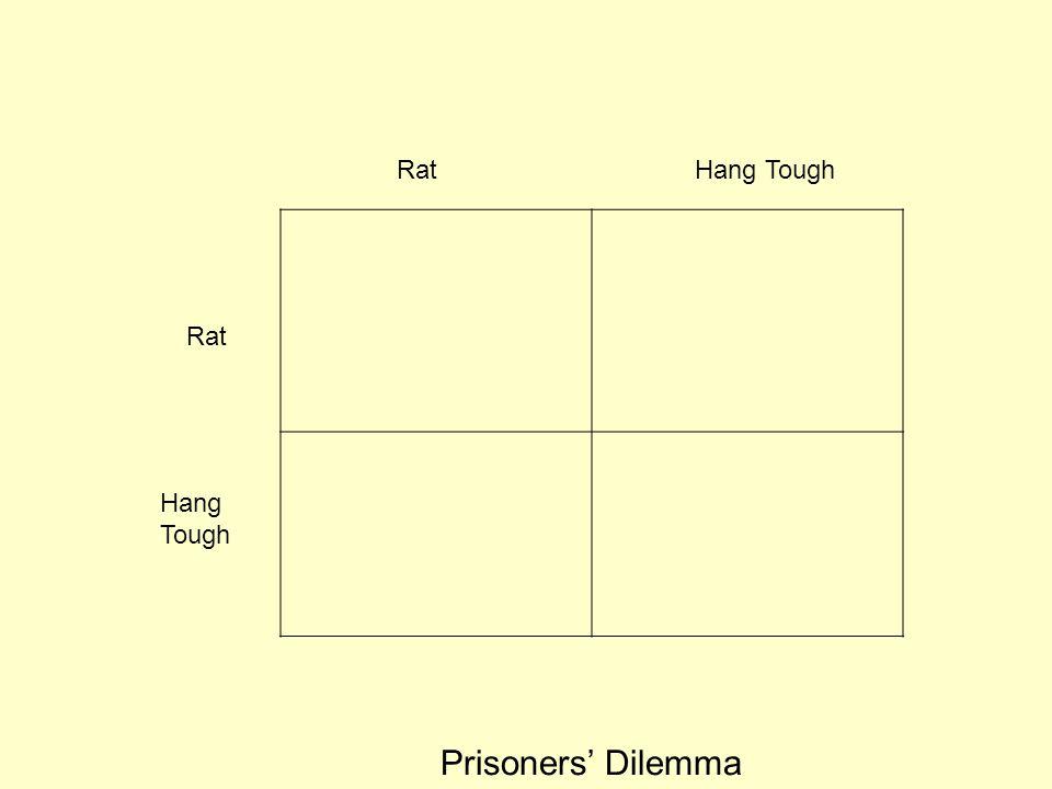 Rat Hang Tough Prisoners' Dilemma
