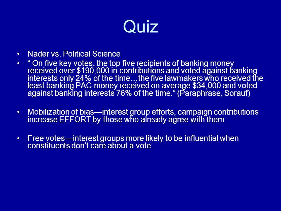 Quiz Nader vs.