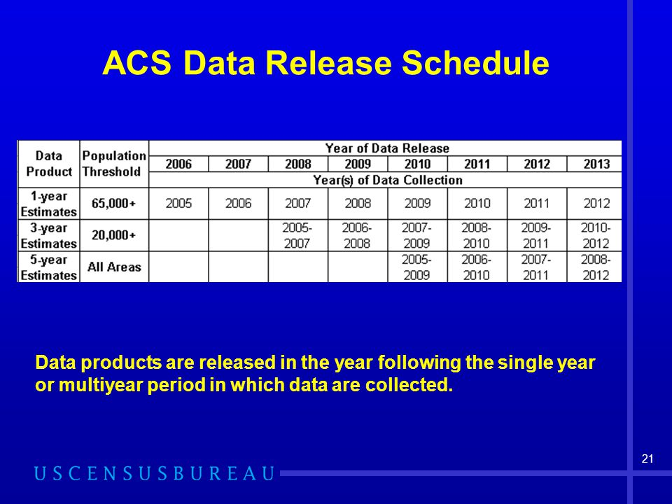 21 ACS Data Release Schedule Data products are released in the year following the single year or multiyear period in which data are collected.