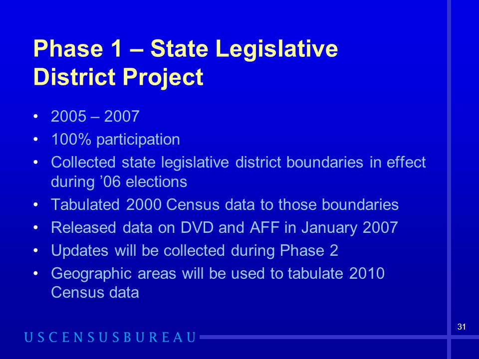 31 Phase 1 – State Legislative District Project 2005 – 2007 100% participation Collected state legislative district boundaries in effect during '06 elections Tabulated 2000 Census data to those boundaries Released data on DVD and AFF in January 2007 Updates will be collected during Phase 2 Geographic areas will be used to tabulate 2010 Census data