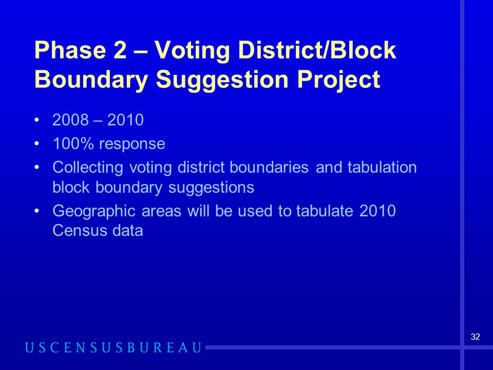 32 Phase 2 – Voting District/Block Boundary Suggestion Project 2008 – 2010 100% response Collecting voting district boundaries and tabulation block boundary suggestions Geographic areas will be used to tabulate 2010 Census data