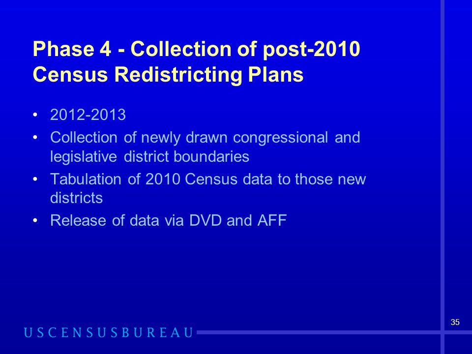 35 Phase 4 - Collection of post-2010 Census Redistricting Plans 2012-2013 Collection of newly drawn congressional and legislative district boundaries Tabulation of 2010 Census data to those new districts Release of data via DVD and AFF