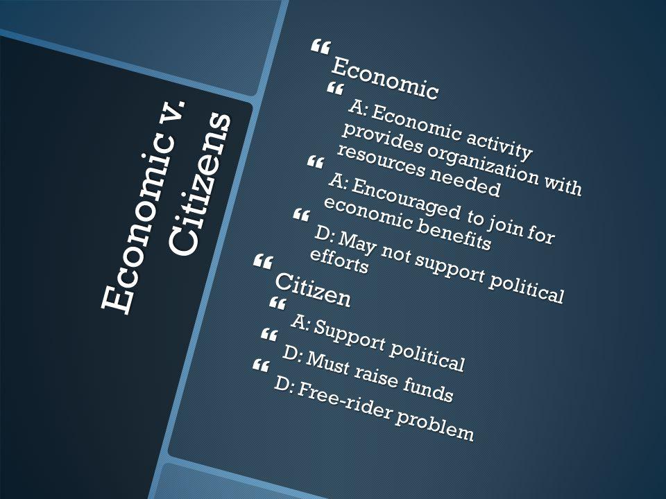 Economic v.