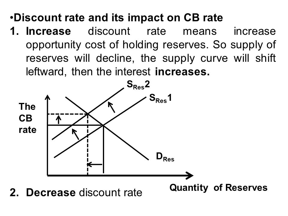 Discount rate and its impact on CB rate 1.Increase discount rate means increase opportunity cost of holding reserves.