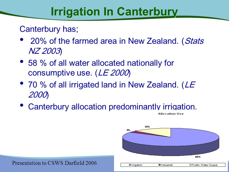Presentation to CSWS Darfield 2006 Irrigation In Canterbury Canterbury has; 20% of the farmed area in New Zealand.