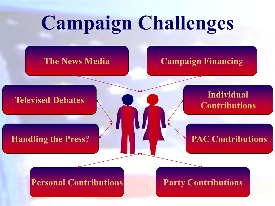 Campaign Challenges Handling the Press.