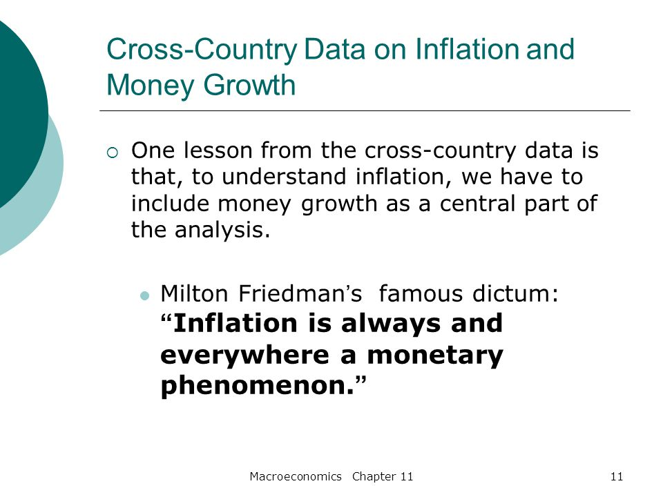 Macroeconomics Chapter 1111 Cross-Country Data on Inflation and Money Growth  One lesson from the cross-country data is that, to understand inflation, we have to include money growth as a central part of the analysis.