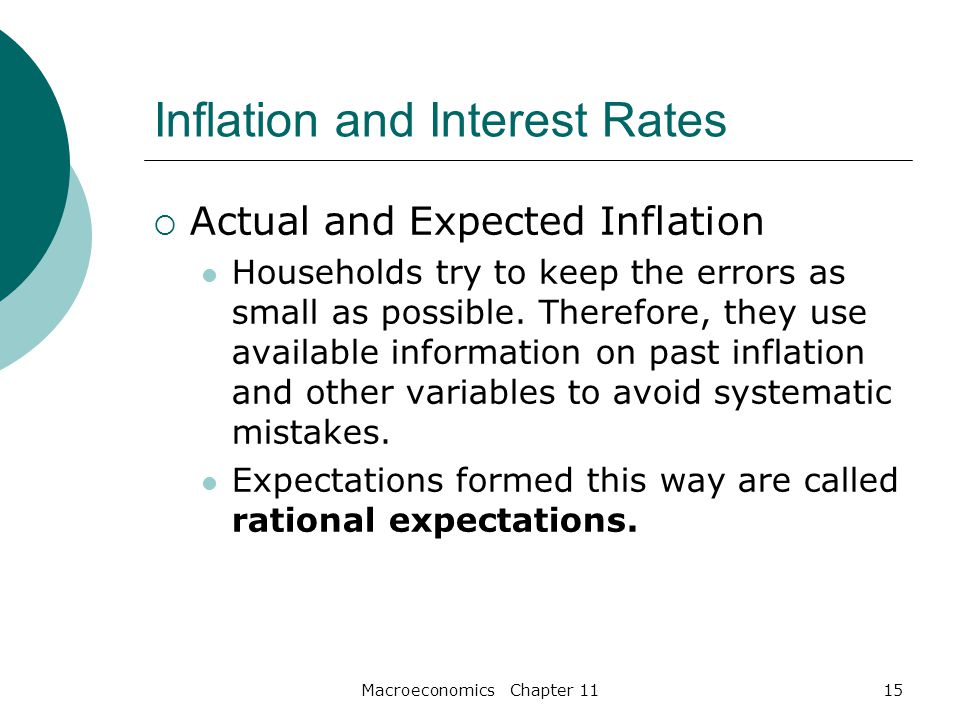 Macroeconomics Chapter 1115 Inflation and Interest Rates  Actual and Expected Inflation Households try to keep the errors as small as possible.