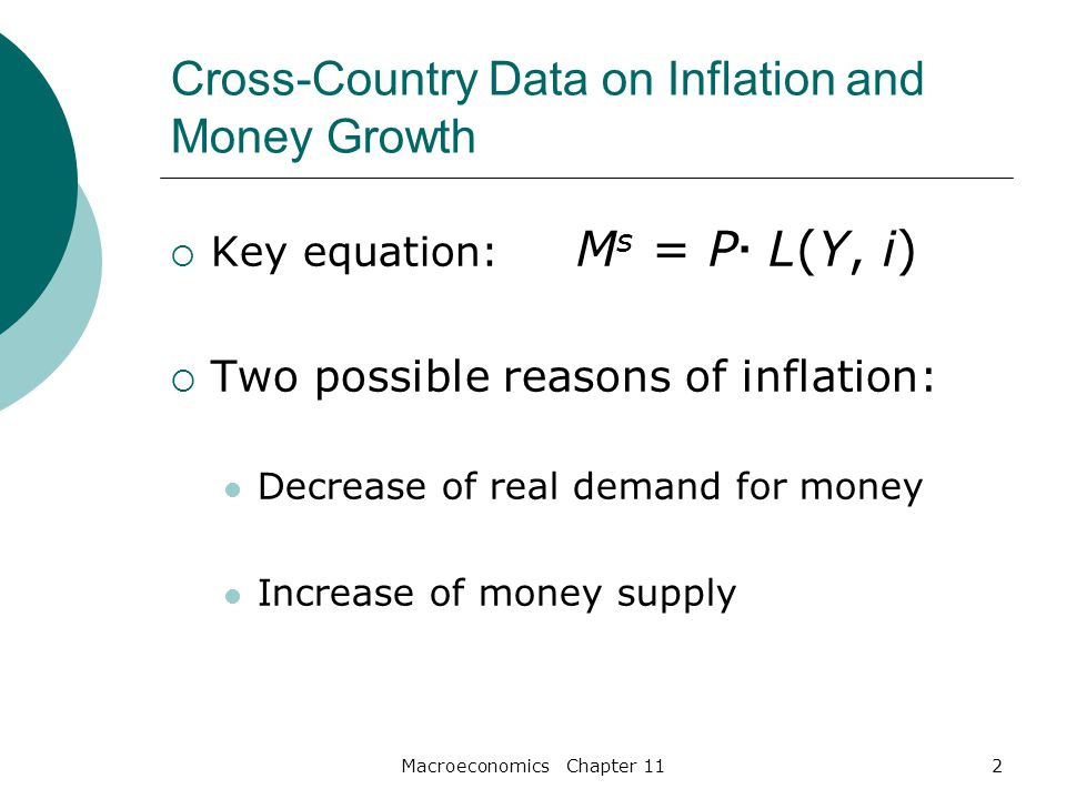 Macroeconomics Chapter 1163 Inflation in the Equilibrium Business- Cycle Model  Government Revenue from Printing Money Nominal revenue from printing money = M t+1 −M t = ∆M t Real revenue from printing money = ∆M t / P t+1 Real money growth rate µ t = ∆ M t / M t