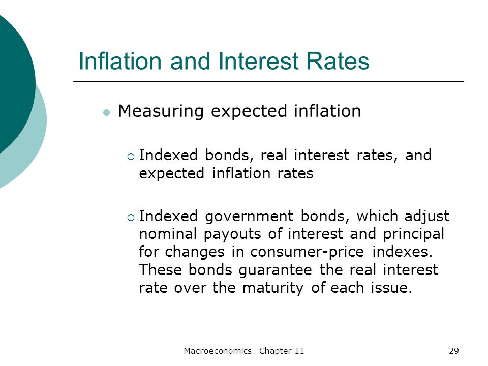 Macroeconomics Chapter 1129 Inflation and Interest Rates Measuring expected inflation  Indexed bonds, real interest rates, and expected inflation rates  Indexed government bonds, which adjust nominal payouts of interest and principal for changes in consumer-price indexes.
