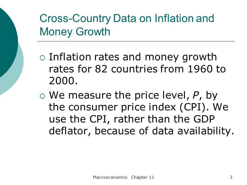 Macroeconomics Chapter 1154 Inflation in the Equilibrium Business- Cycle Model  Money Growth, Inflation, and the Nominal Interest Rate The real quantity of money demanded, L(Y, i), is fixed over time, where Y is the unchanging real GDP.