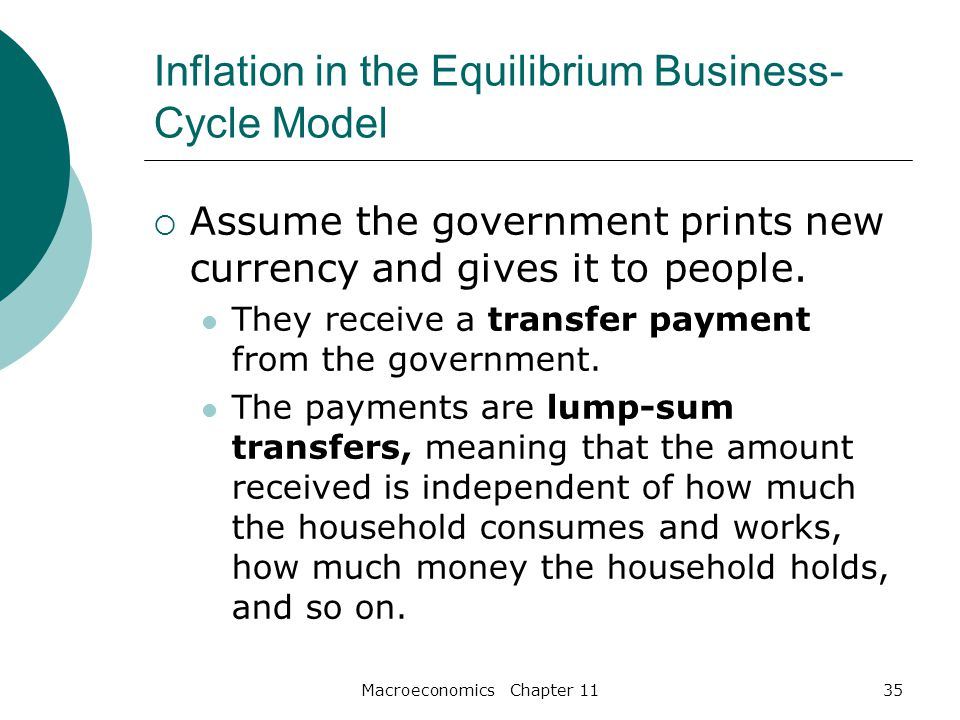 Macroeconomics Chapter 1135 Inflation in the Equilibrium Business- Cycle Model  Assume the government prints new currency and gives it to people.