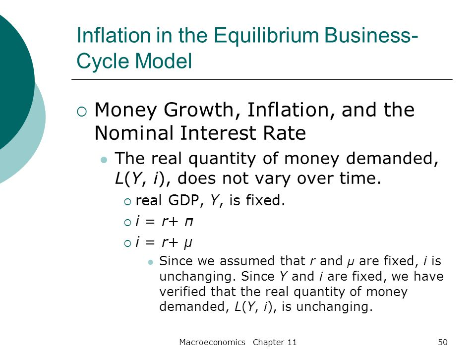 Macroeconomics Chapter 1150 Inflation in the Equilibrium Business- Cycle Model  Money Growth, Inflation, and the Nominal Interest Rate The real quantity of money demanded, L(Y, i), does not vary over time.
