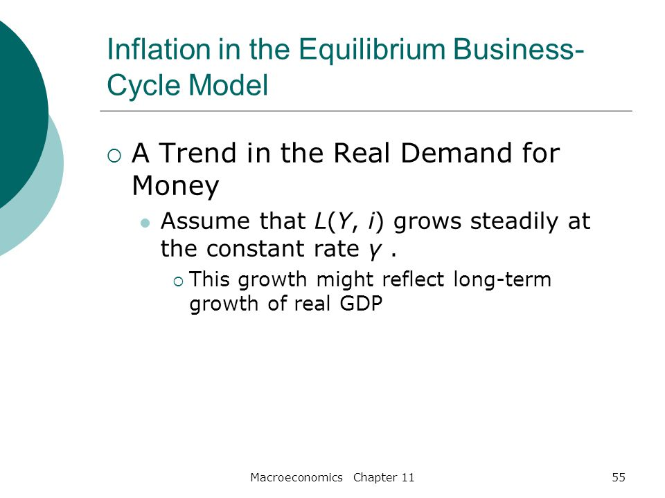 Macroeconomics Chapter 1155 Inflation in the Equilibrium Business- Cycle Model  A Trend in the Real Demand for Money Assume that L(Y, i) grows steadily at the constant rate γ.