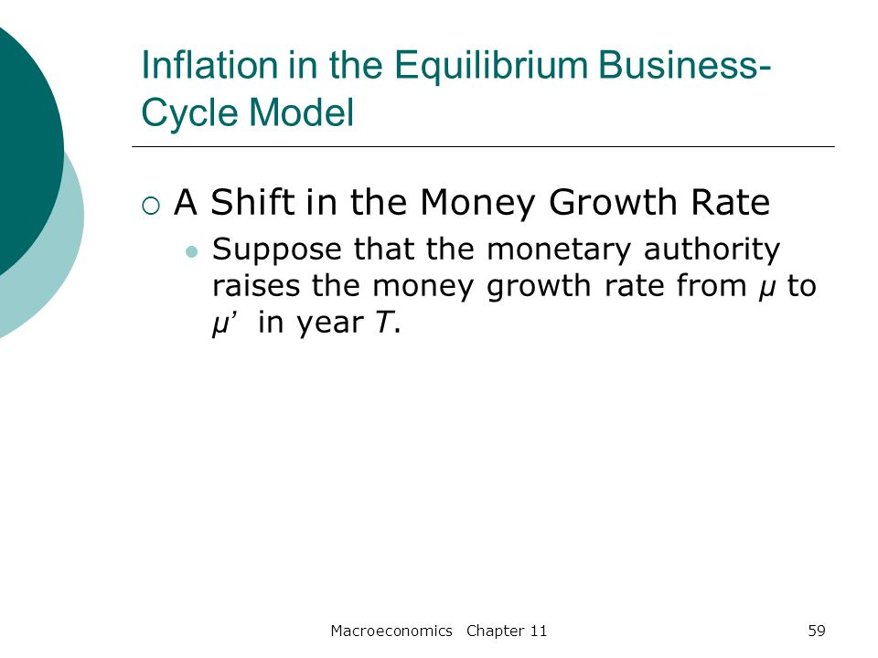 Macroeconomics Chapter 1159 Inflation in the Equilibrium Business- Cycle Model  A Shift in the Money Growth Rate Suppose that the monetary authority raises the money growth rate from µ to µ' in year T.