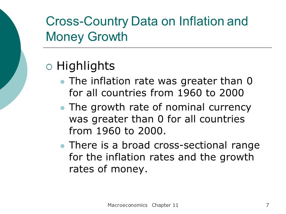 7 Cross-Country Data on Inflation and Money Growth  Highlights The inflation rate was greater than 0 for all countries from 1960 to 2000 The growth rate of nominal currency was greater than 0 for all countries from 1960 to 2000.